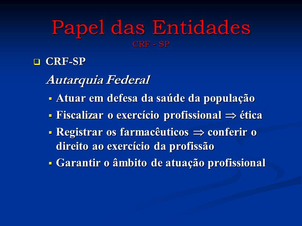 Papel das Entidades CRF - SP