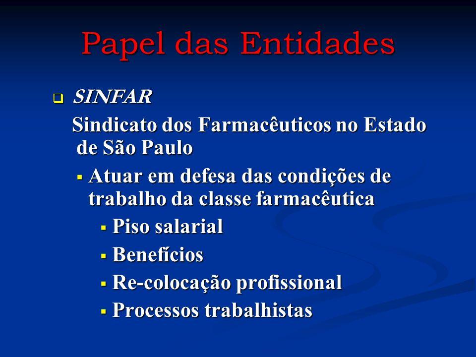 Papel das Entidades SINFAR. Sindicato dos Farmacêuticos no Estado de São Paulo. Atuar em defesa das condições de trabalho da classe farmacêutica.