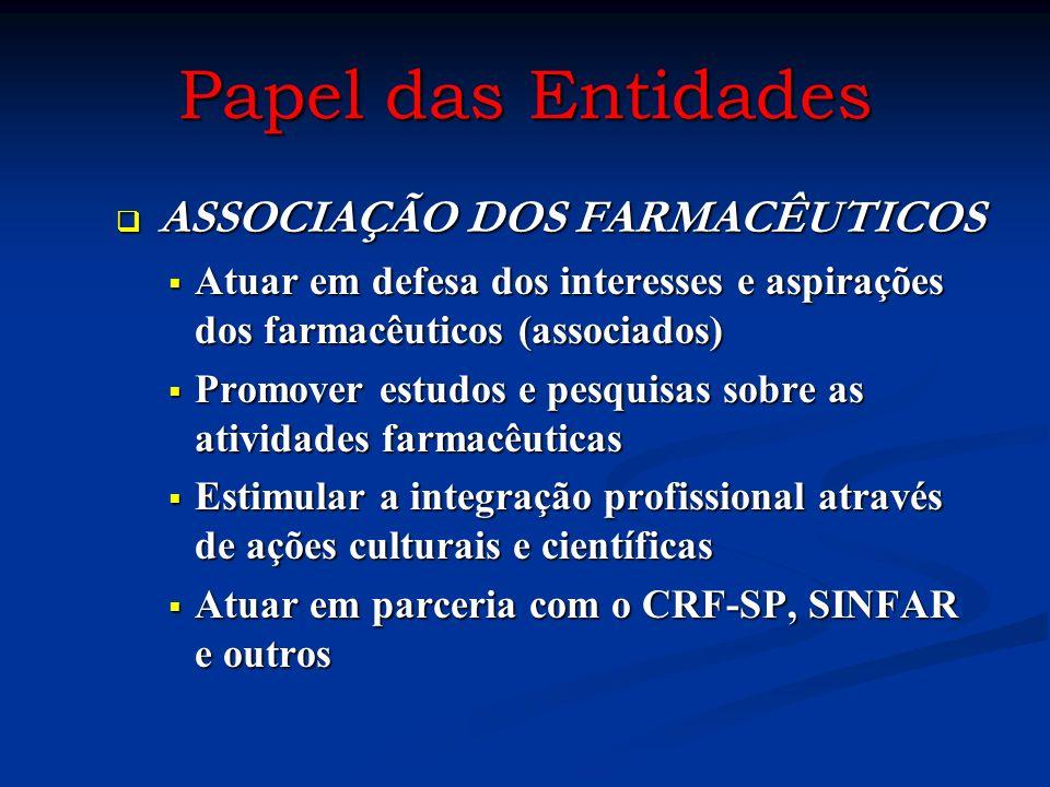 Papel das Entidades ASSOCIAÇÃO DOS FARMACÊUTICOS