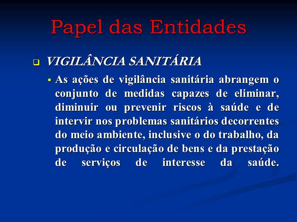Papel das Entidades VIGILÂNCIA SANITÁRIA