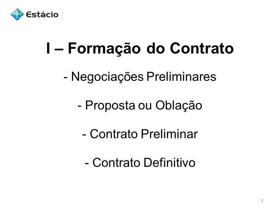 I – Formação do Contrato