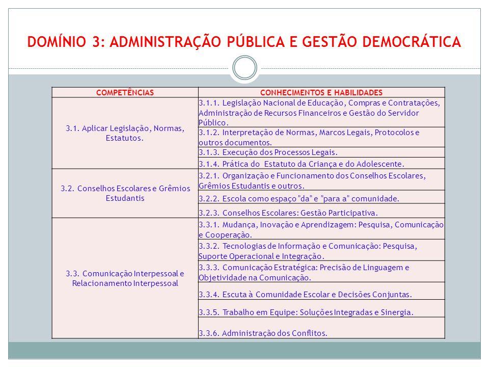 DOMÍNIO 3: ADMINISTRAÇÃO PÚBLICA E GESTÃO DEMOCRÁTICA