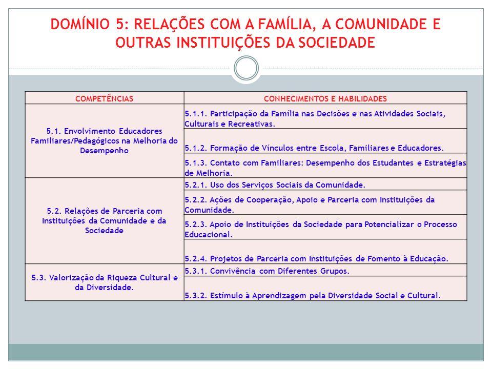 DOMÍNIO 5: RELAÇÕES COM A FAMÍLIA, A COMUNIDADE E OUTRAS INSTITUIÇÕES DA SOCIEDADE
