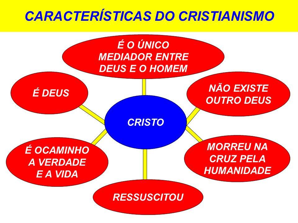 CARACTERÍSTICAS DO CRISTIANISMO