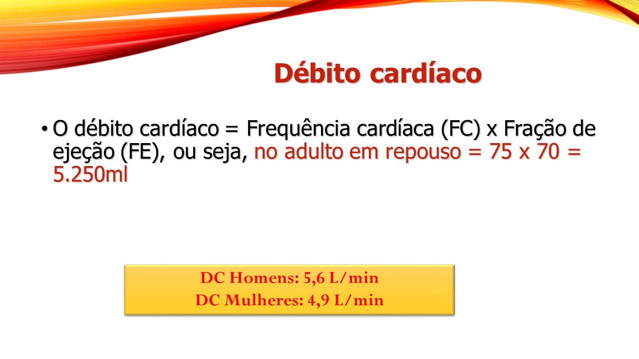 Débito cardíaco O débito cardíaco = Frequência cardíaca (FC) x Fração de ejeção (FE), ou seja, no adulto em repouso = 75 x 70 = 5.250ml.