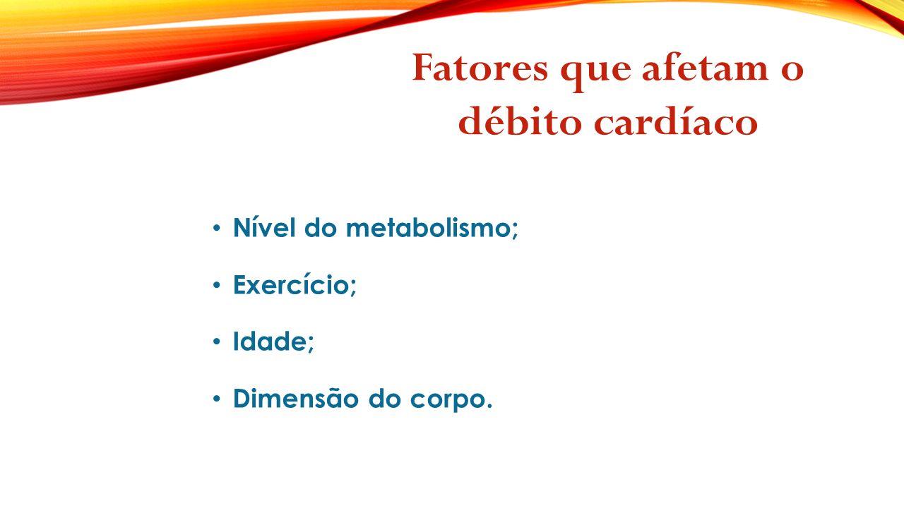 Fatores que afetam o débito cardíaco