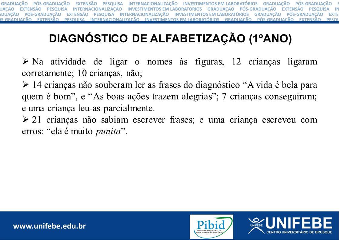 DIAGNÓSTICO DE ALFABETIZAÇÃO (1ºANO)