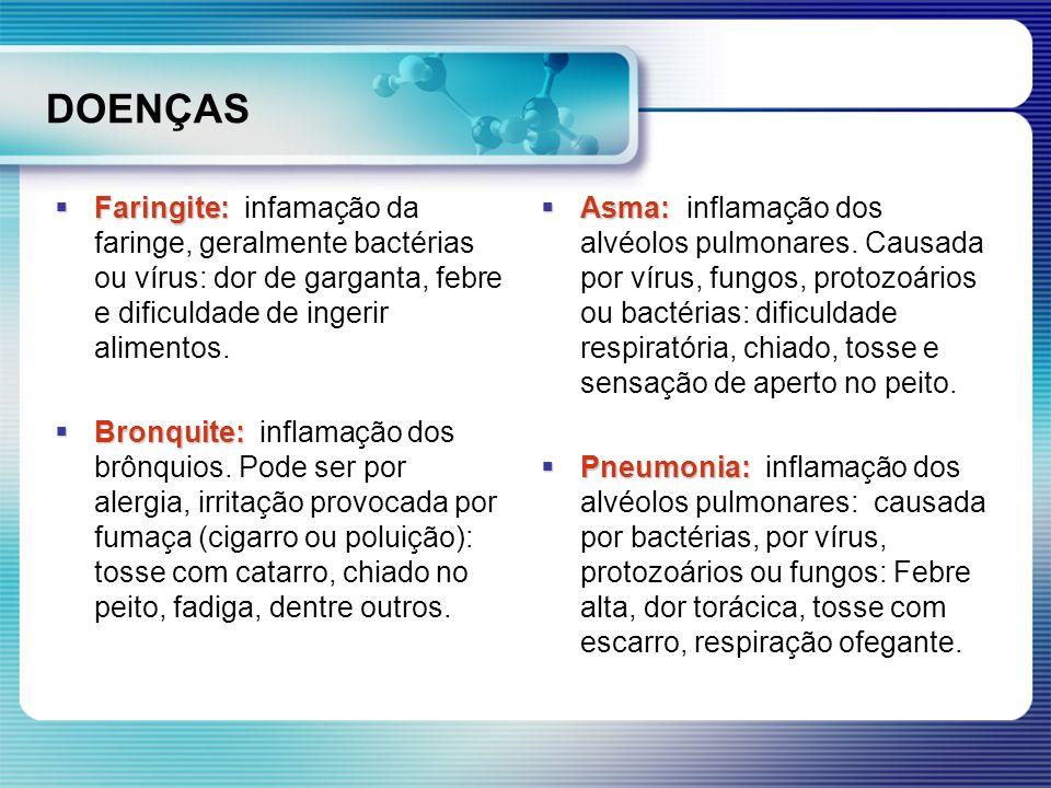 DOENÇAS Faringite: infamação da faringe, geralmente bactérias ou vírus: dor de garganta, febre e dificuldade de ingerir alimentos.