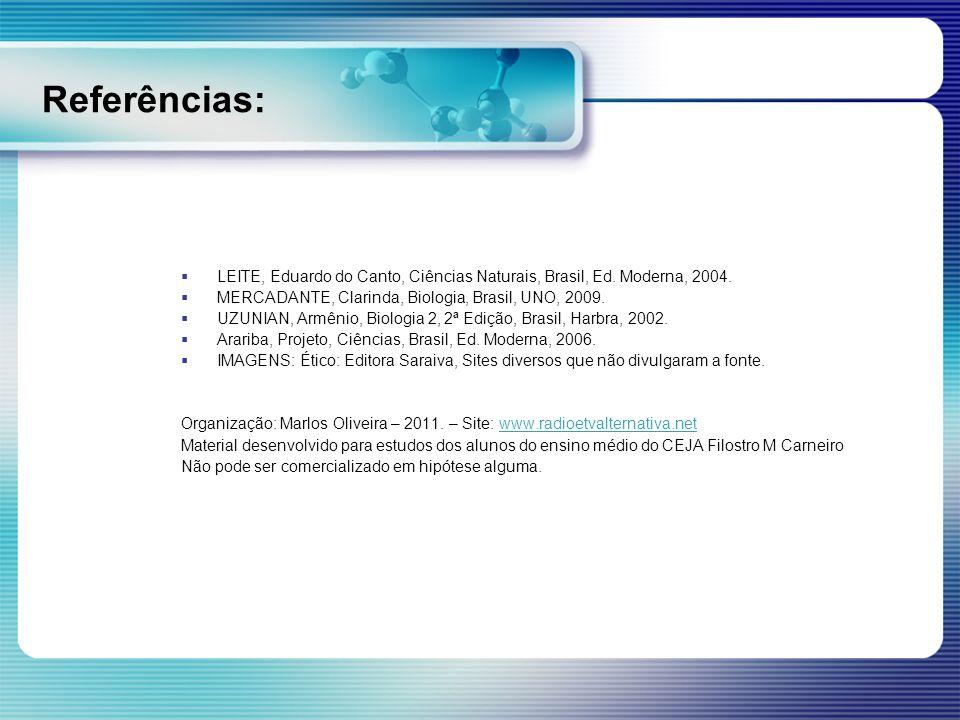 Referências: LEITE, Eduardo do Canto, Ciências Naturais, Brasil, Ed. Moderna, 2004. MERCADANTE, Clarinda, Biologia, Brasil, UNO, 2009.