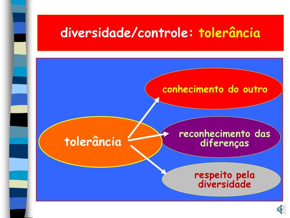 diversidade/controle: tolerância