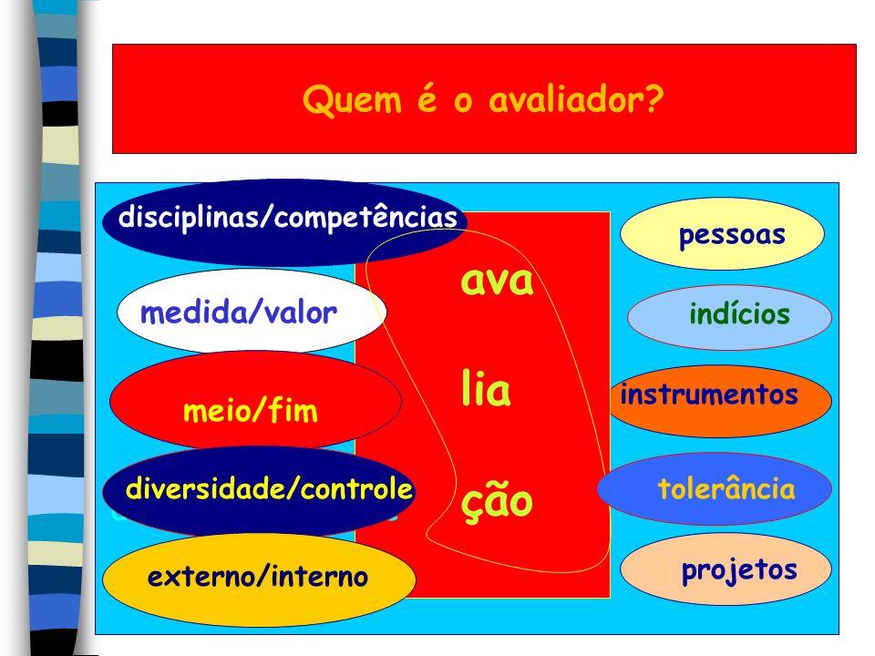 ava lia ção Quem é o avaliador medida/valor disciplinas/competências
