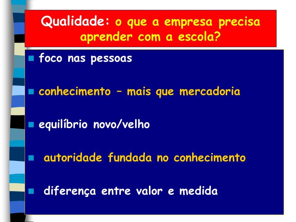 Qualidade: o que a empresa precisa aprender com a escola