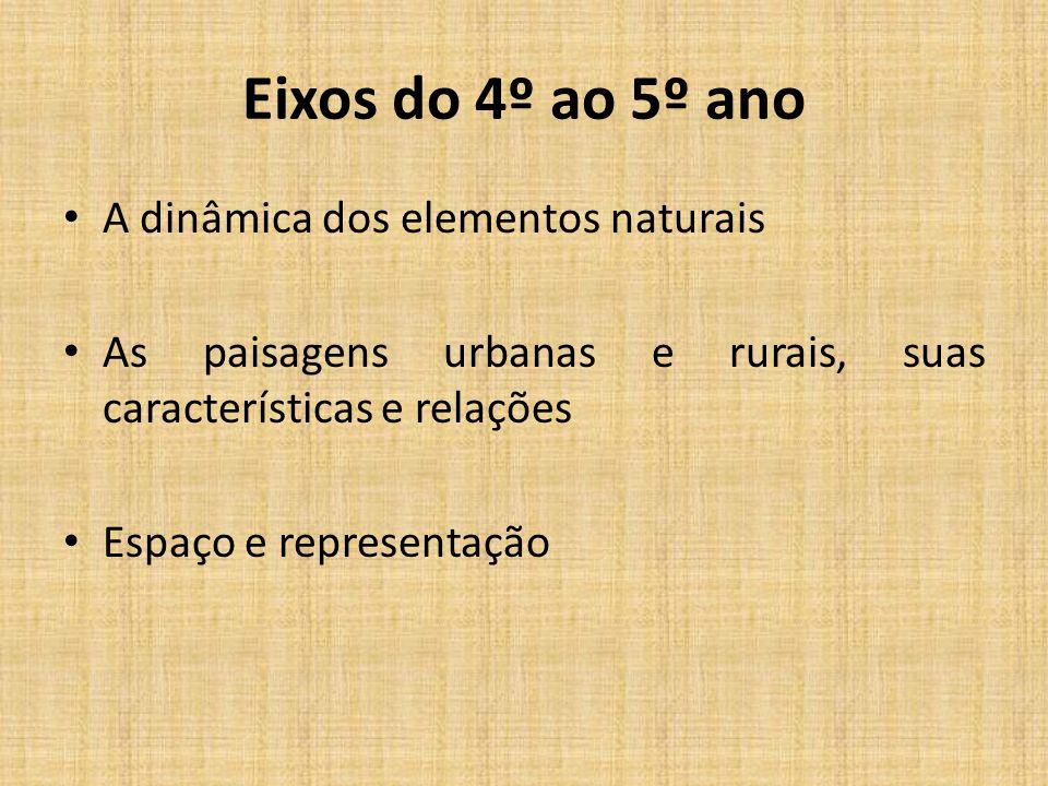 Eixos do 4º ao 5º ano A dinâmica dos elementos naturais