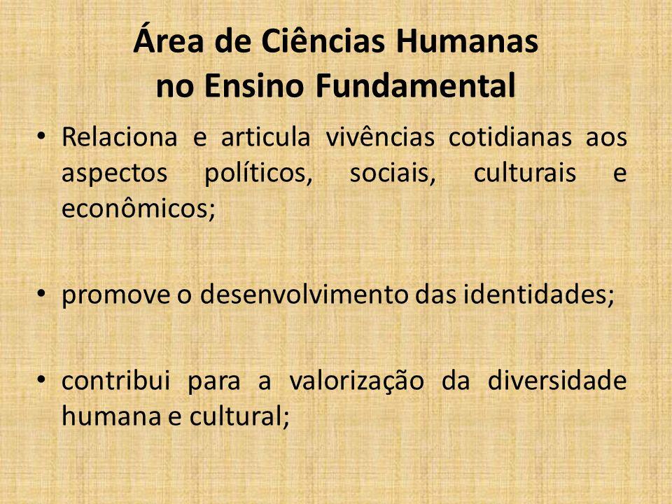 Área de Ciências Humanas no Ensino Fundamental