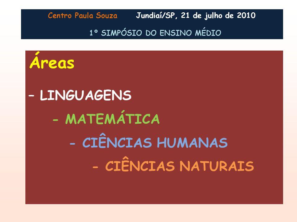 Áreas – LINGUAGENS - MATEMÁTICA - CIÊNCIAS HUMANAS - CIÊNCIAS NATURAIS