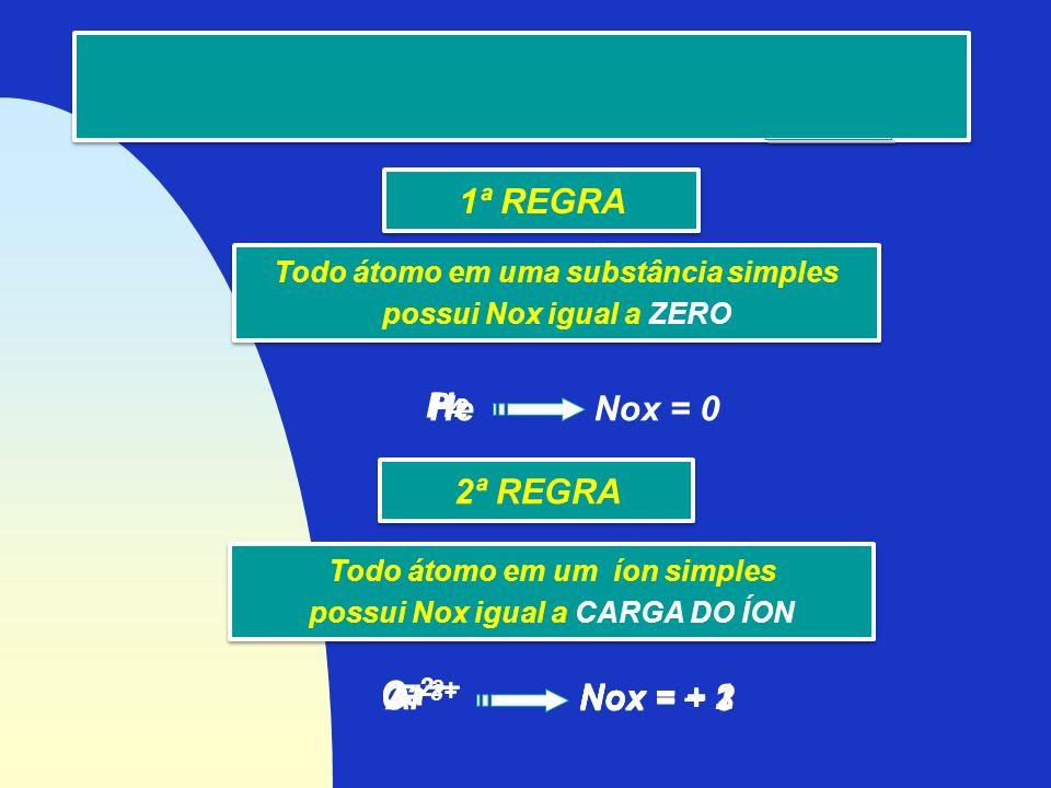 __ 1ª REGRA P4 He H2 Nox = 0 2ª REGRA – Ca O Al F Nox = – 1 Nox = + 3