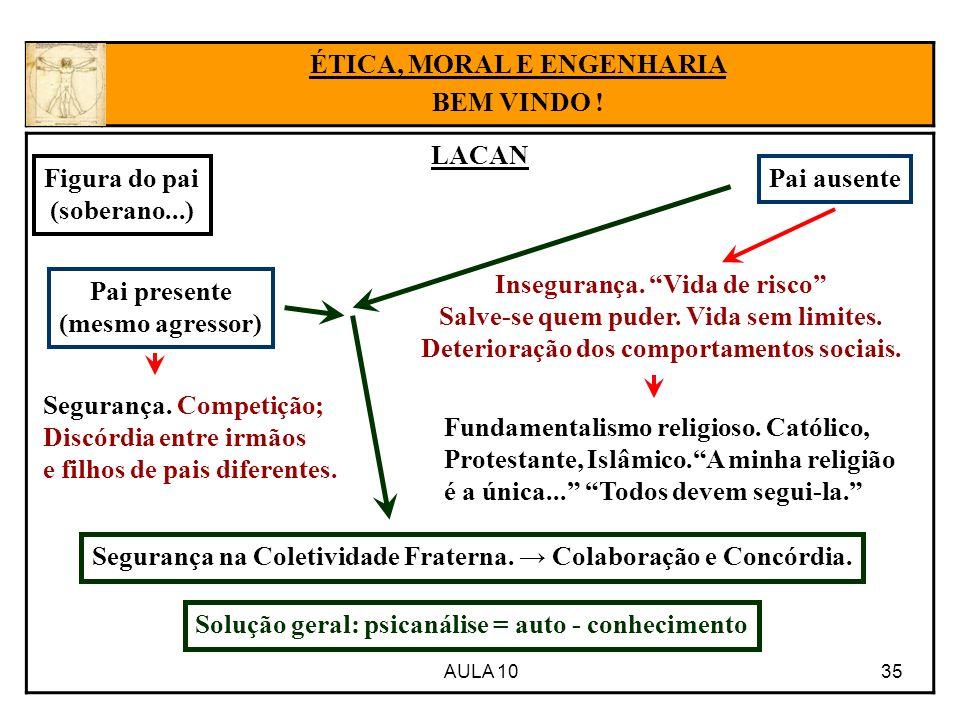 ÉTICA, MORAL E ENGENHARIA BEM VINDO ! LACAN