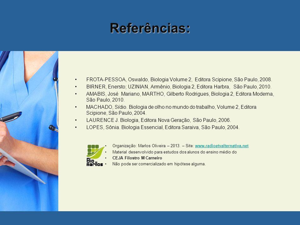 Referências: FROTA-PESSOA, Oswaldo, Biologia Volume 2, Editora Scipione, São Paulo, 2008.