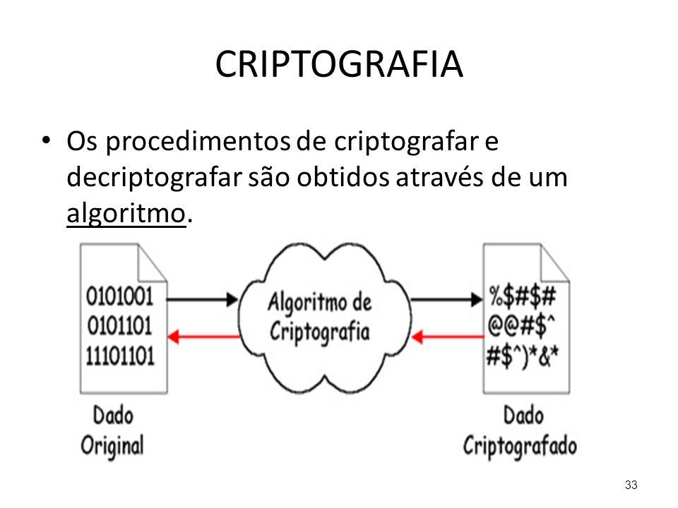 CRIPTOGRAFIA Os procedimentos de criptografar e decriptografar são obtidos através de um algoritmo.