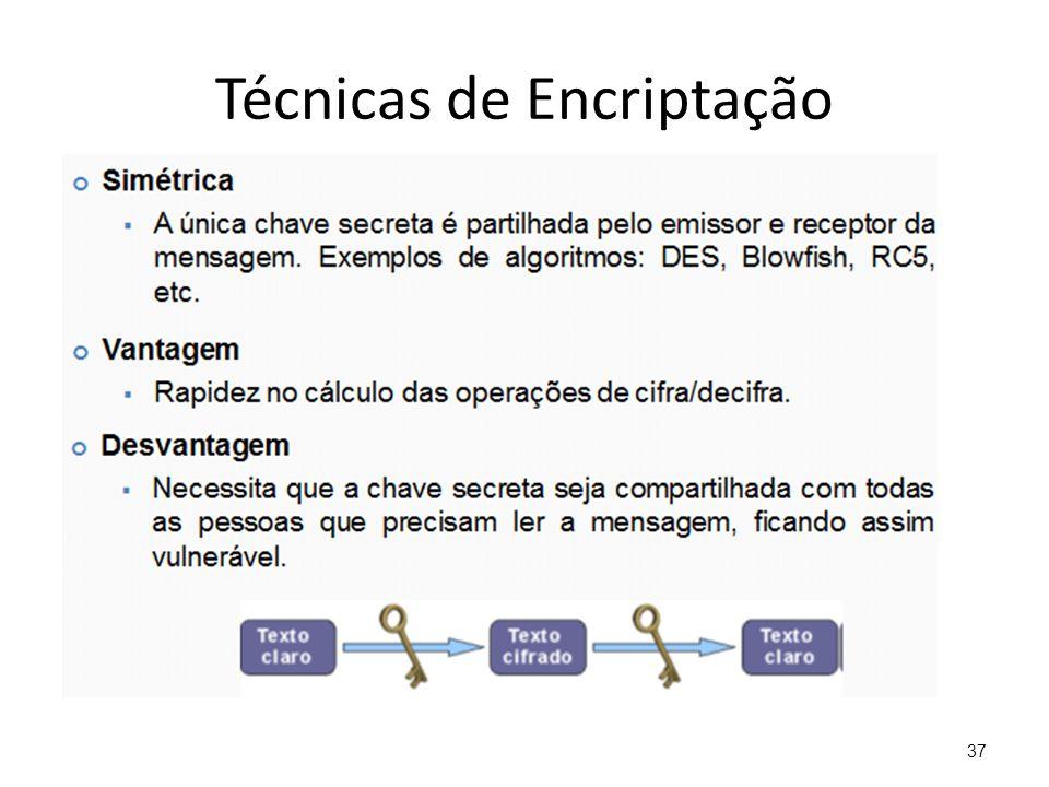 Técnicas de Encriptação