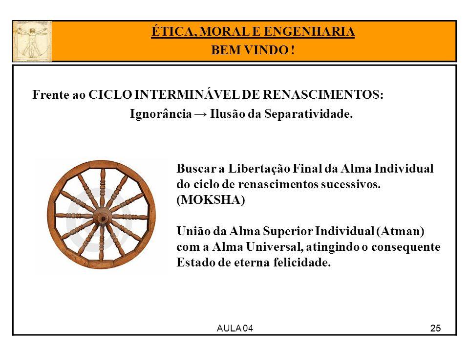 ÉTICA, MORAL E ENGENHARIA Ignorância → Ilusão da Separatividade.
