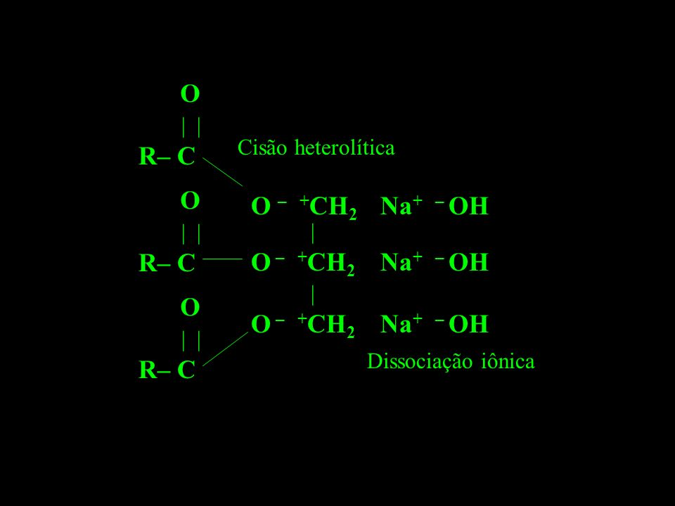 R– C O O – +CH2 Na+ – OH O – +CH2 Na+ – OH O – +CH2 Na+ – OH | |