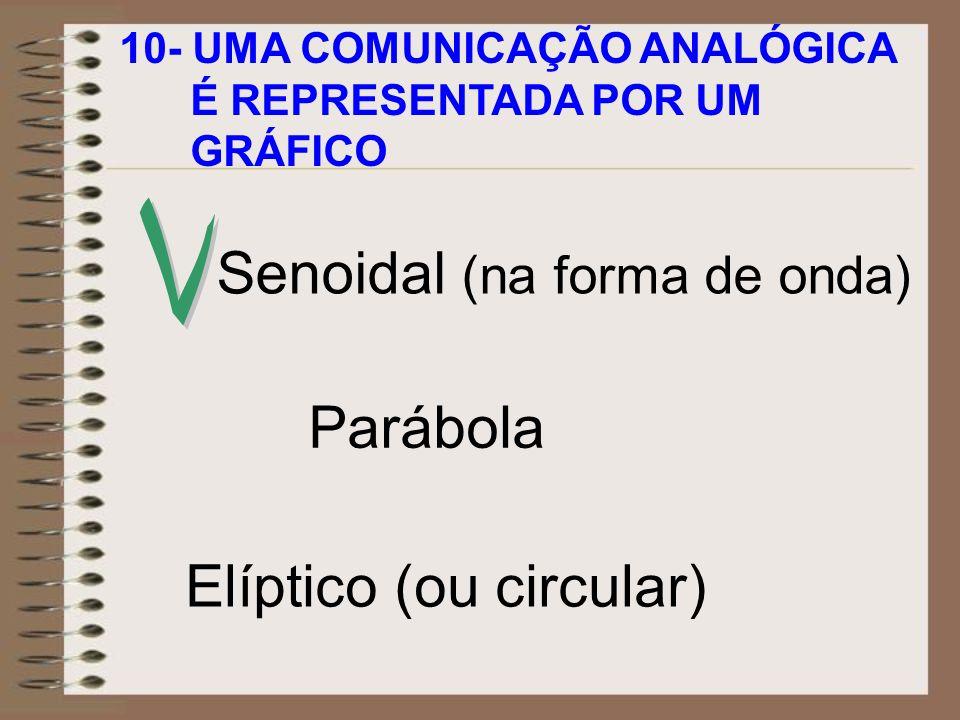 Senoidal (na forma de onda)
