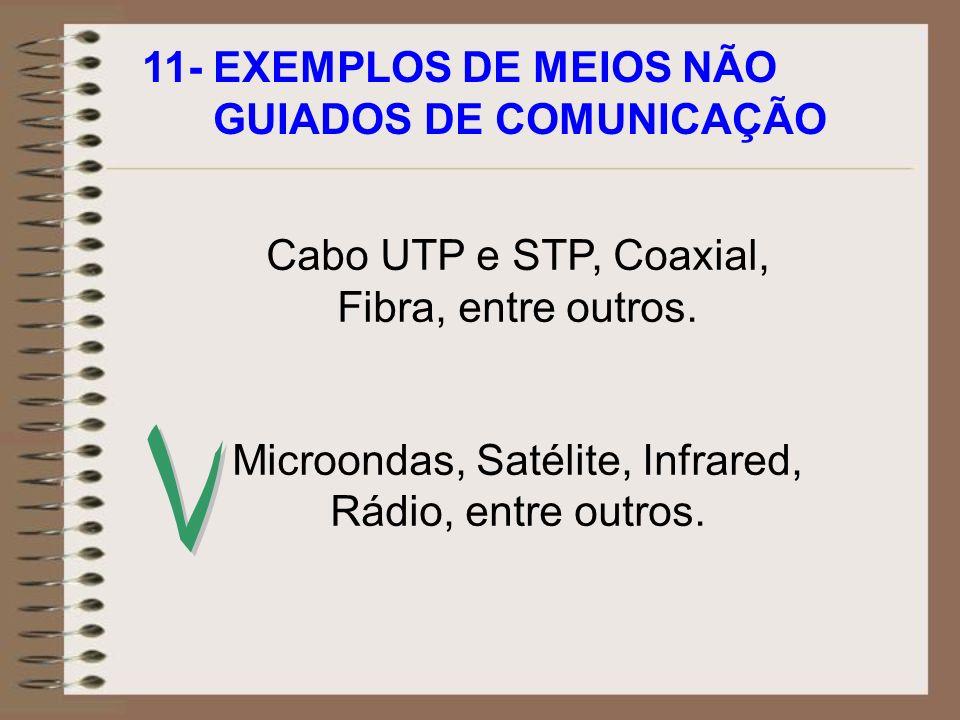 V 11- EXEMPLOS DE MEIOS NÃO GUIADOS DE COMUNICAÇÃO