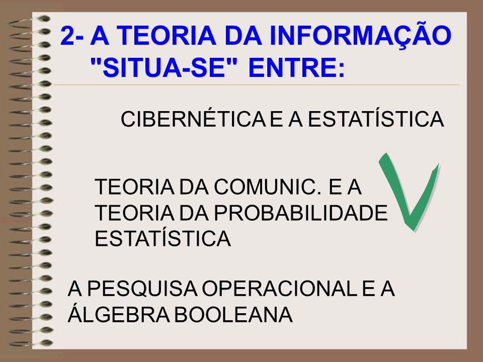 2- A TEORIA DA INFORMAÇÃO SITUA-SE ENTRE: