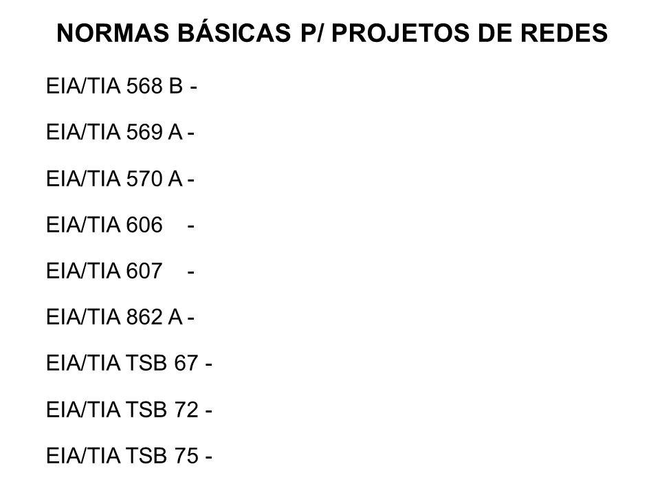 NORMAS BÁSICAS P/ PROJETOS DE REDES