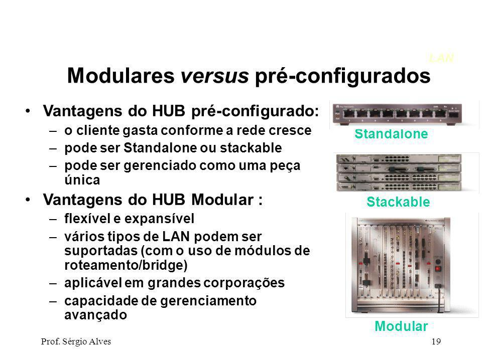 Modulares versus pré-configurados
