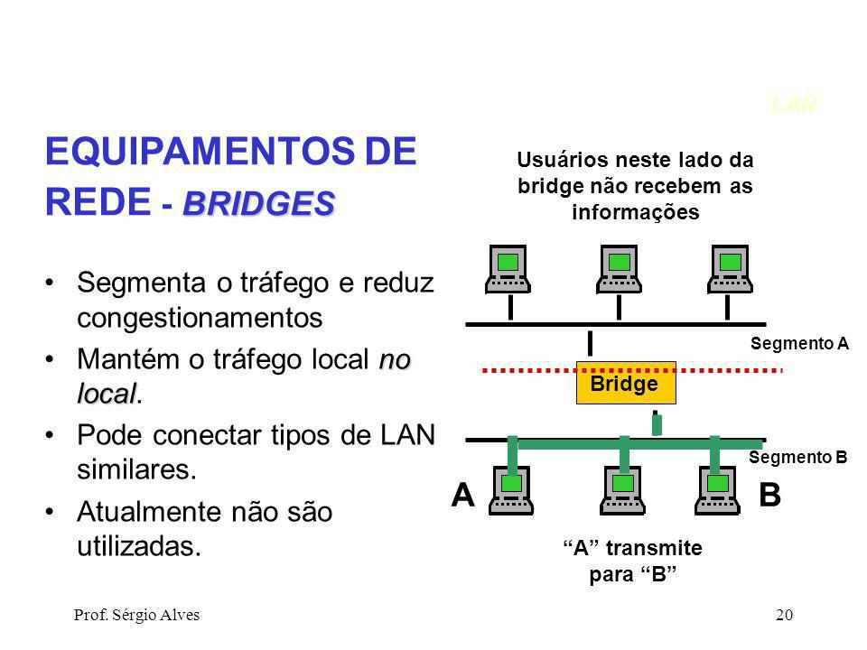 Usuários neste lado da bridge não recebem as informações