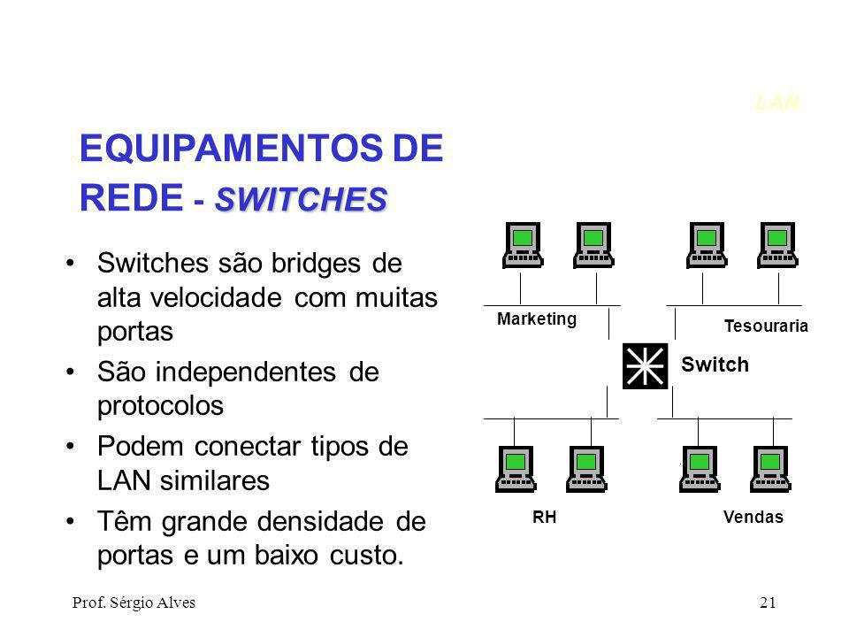 EQUIPAMENTOS DE REDE - SWITCHES