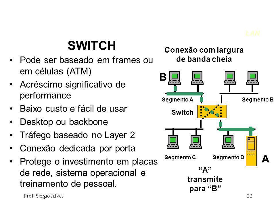 Conexão com largura de banda cheia