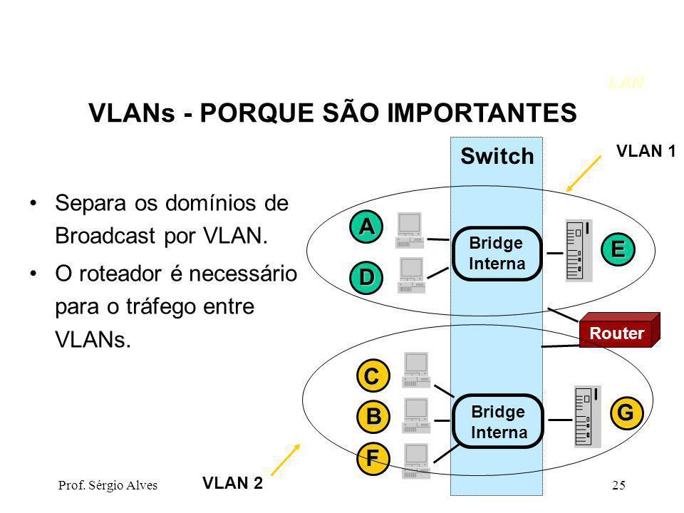 VLANs - PORQUE SÃO IMPORTANTES