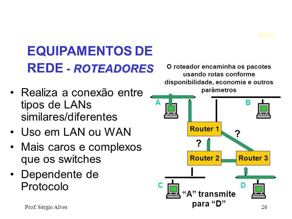 EQUIPAMENTOS DE REDE - ROTEADORES
