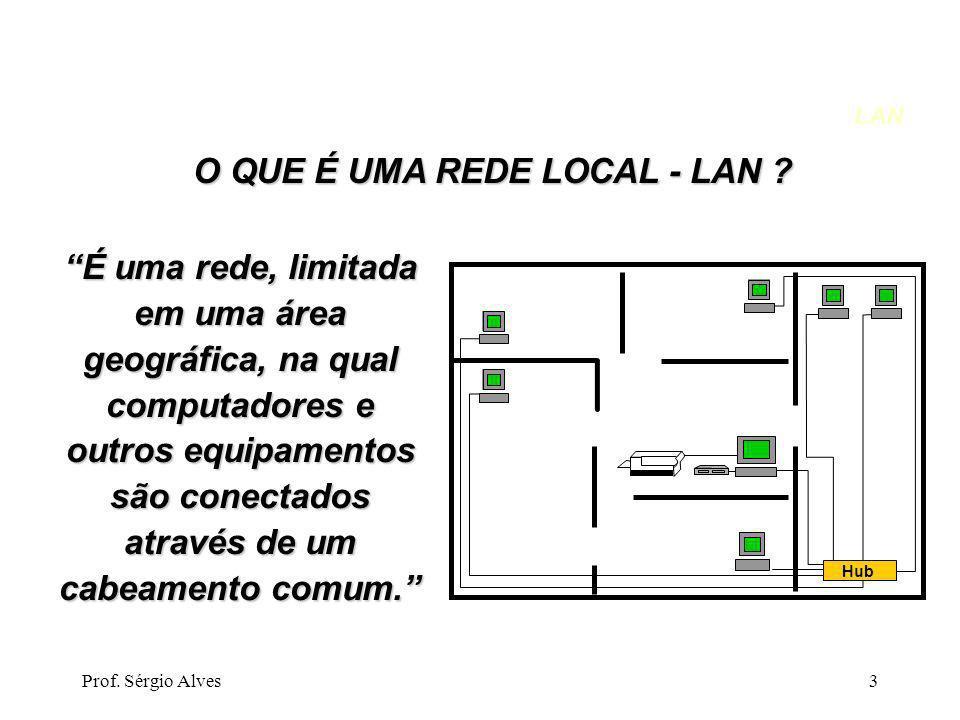 O QUE É UMA REDE LOCAL - LAN