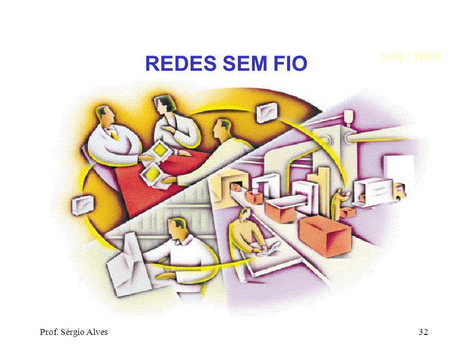 LAN / WAN REDES SEM FIO Prof. Sérgio Alves