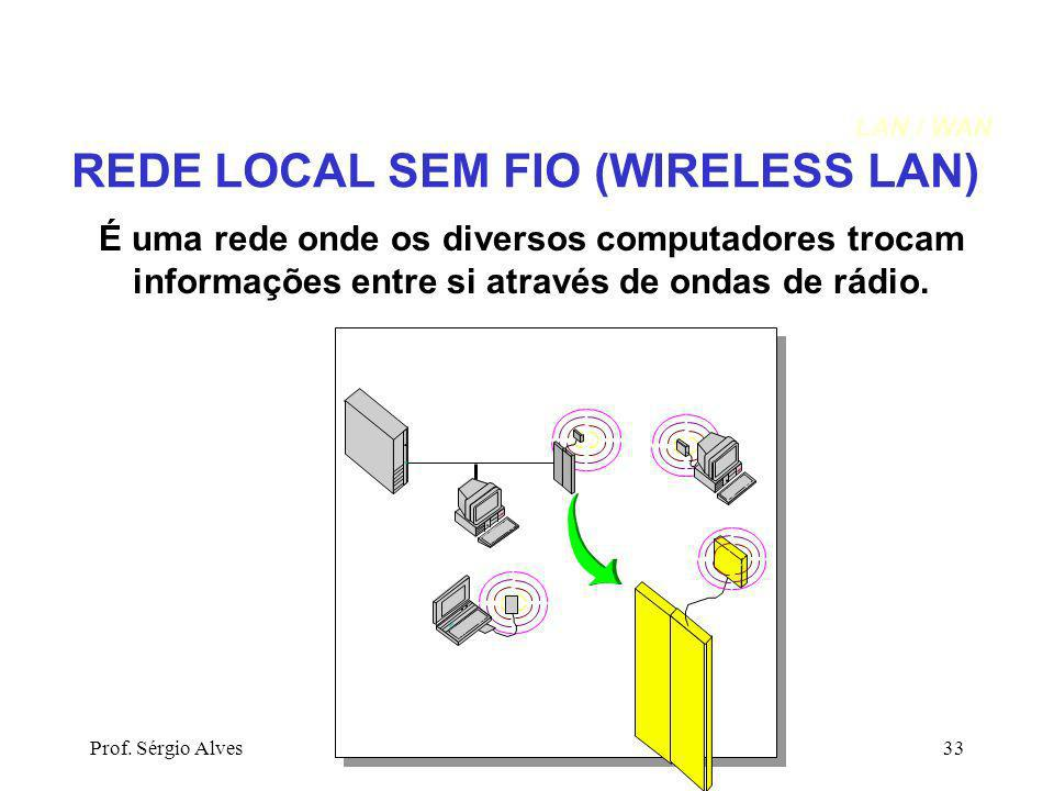 REDE LOCAL SEM FIO (WIRELESS LAN)