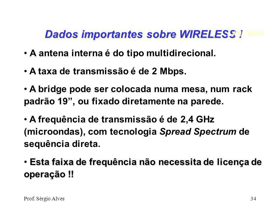 Dados importantes sobre WIRELESS !