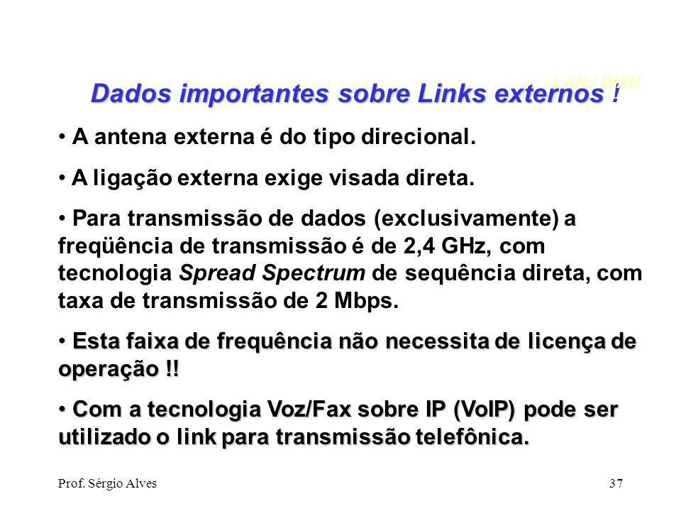 Dados importantes sobre Links externos !