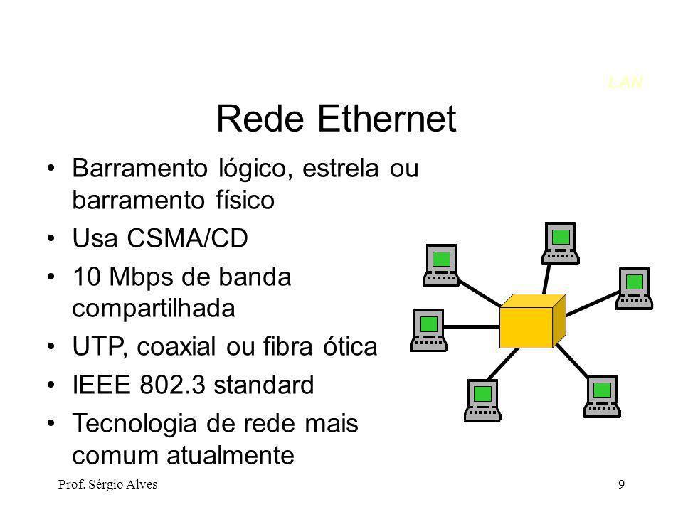 Rede Ethernet Barramento lógico, estrela ou barramento físico