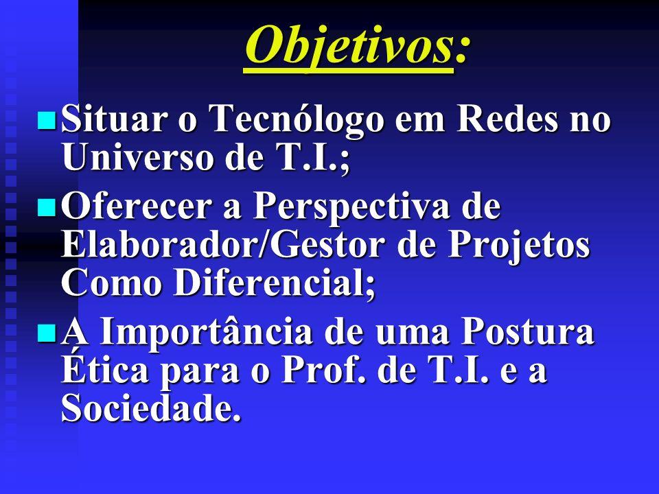 Objetivos: Situar o Tecnólogo em Redes no Universo de T.I.;