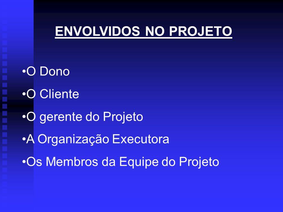 ENVOLVIDOS NO PROJETO O Dono O Cliente O gerente do Projeto