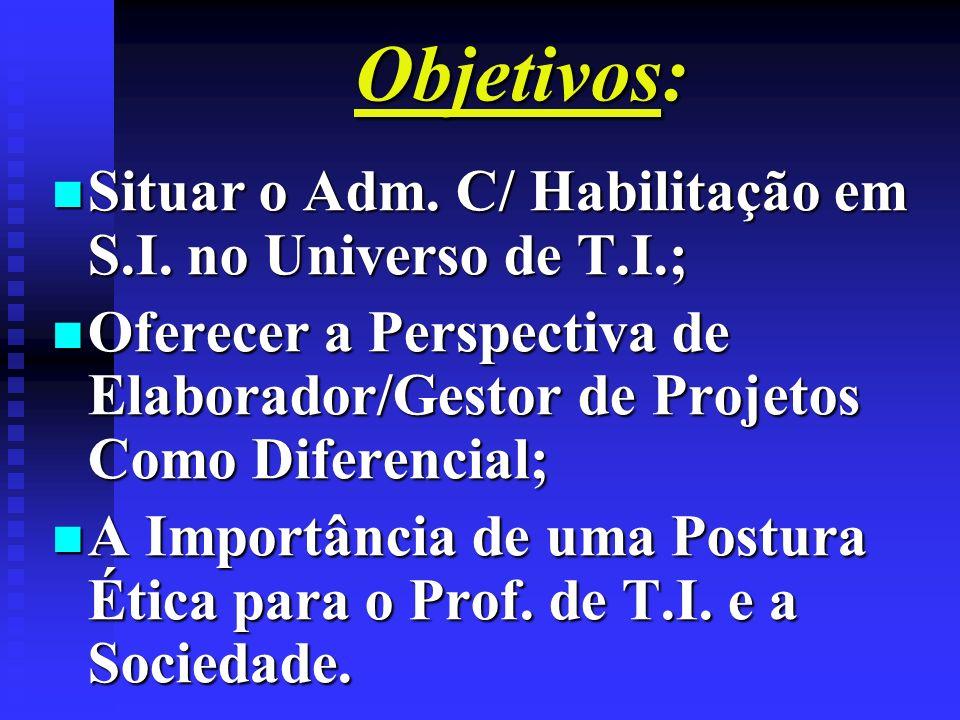 Objetivos: Situar o Adm. C/ Habilitação em S.I. no Universo de T.I.;