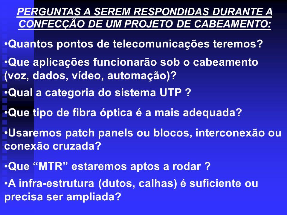 Quantos pontos de telecomunicações teremos