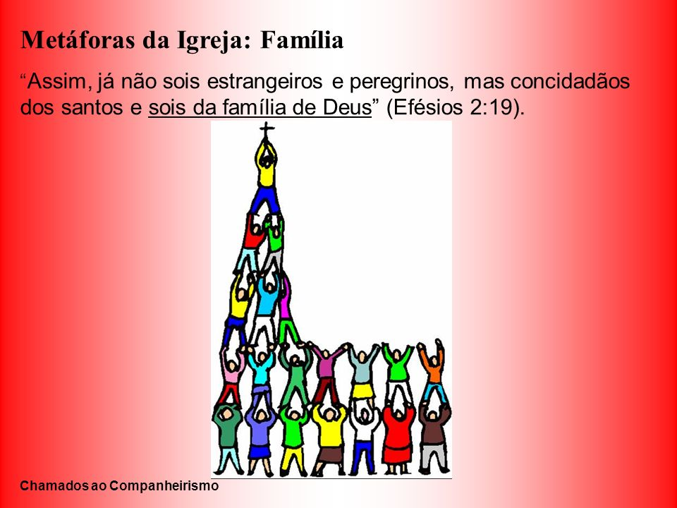 Metáforas da Igreja: Família