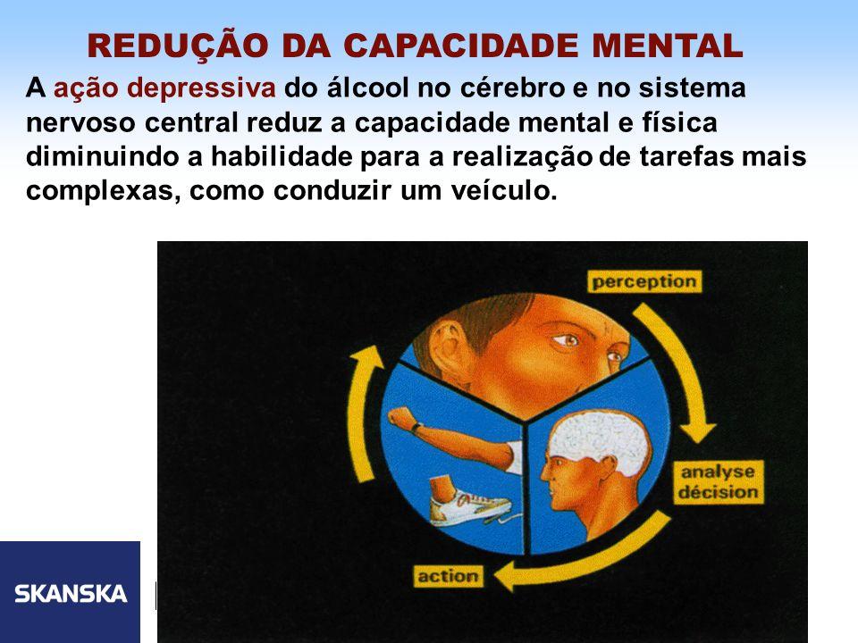 REDUÇÃO DA CAPACIDADE MENTAL