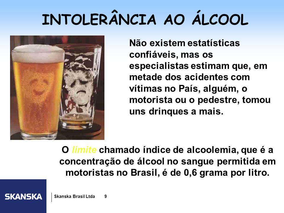 INTOLERÂNCIA AO ÁLCOOL