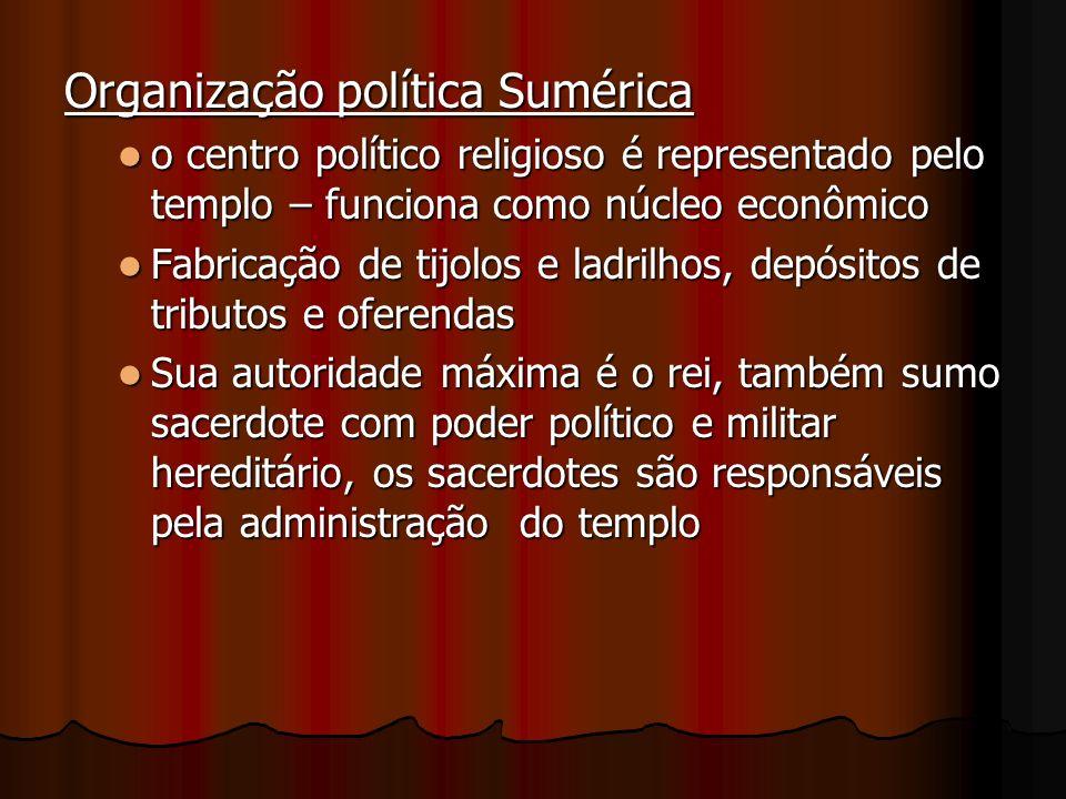 Organização política Sumérica